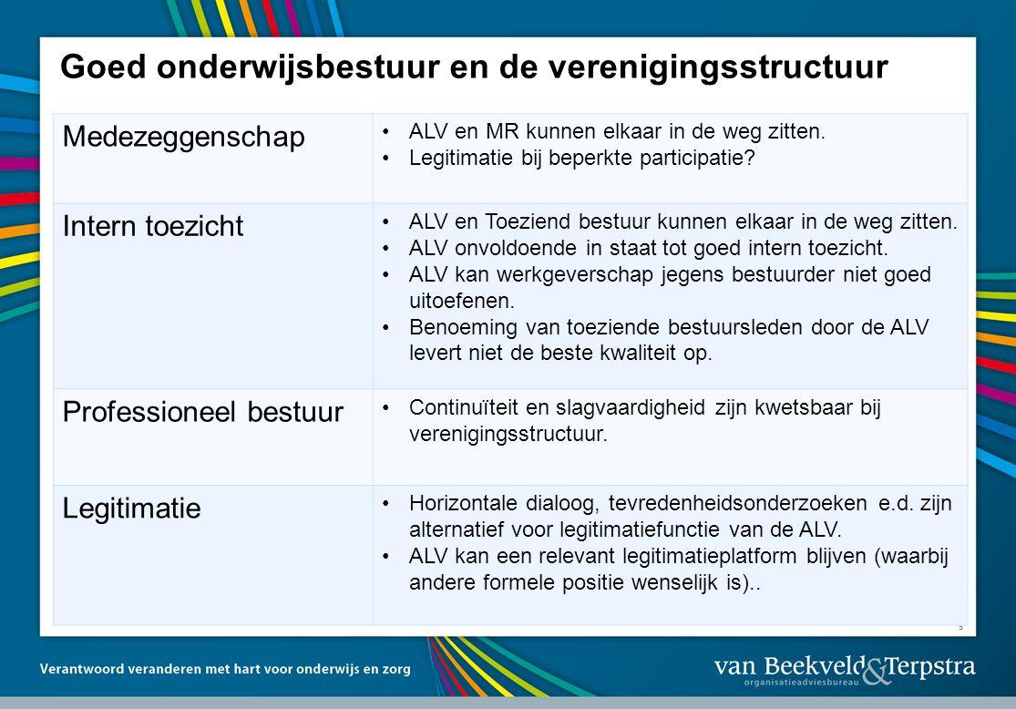 5 Goed onderwijsbestuur en de verenigingsstructuur Medezeggenschap ALV en MR kunnen elkaar in de weg zitten. Legitimatie bij beperkte participatie? In