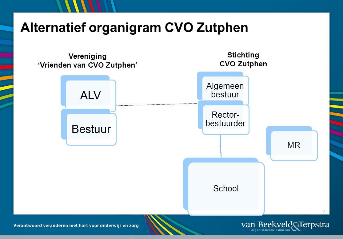 6 Alternatief organigram CVO Zutphen Algemeen bestuur Rector- bestuurder School MR ALVBestuur Vereniging 'Vrienden van CVO Zutphen' Stichting CVO Zutp
