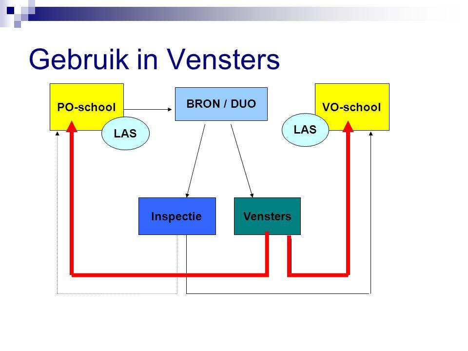 Gebruik in Vensters BRON / DUO PO-schoolVO-school InspectieVensters LAS