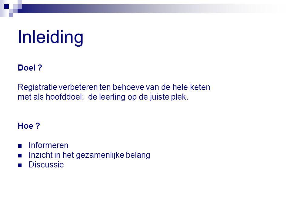 Gebruik: - Adviesstructuur Opbrengstenkaart Plaatsing boven advies mogelijk risico in bovenbouw