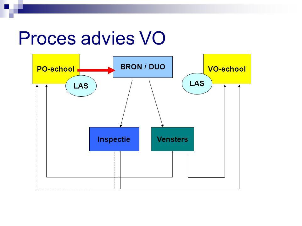 Proces advies VO BRON / DUO PO-schoolVO-school InspectieVensters LAS