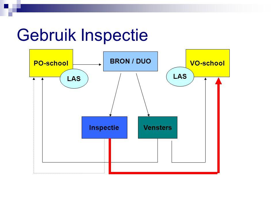 Gebruik Inspectie BRON / DUO PO-schoolVO-school InspectieVensters LAS