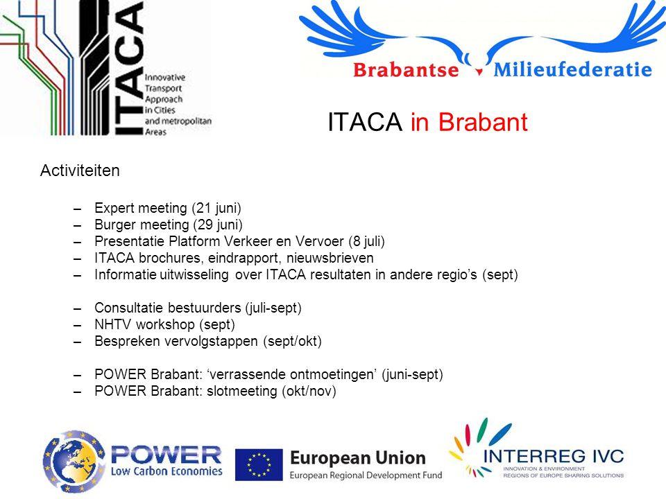 ITACA in Brabant Activiteiten –Expert meeting (21 juni) –Burger meeting (29 juni) –Presentatie Platform Verkeer en Vervoer (8 juli) –ITACA brochures, eindrapport, nieuwsbrieven –Informatie uitwisseling over ITACA resultaten in andere regio's (sept) –Consultatie bestuurders (juli-sept) –NHTV workshop (sept) –Bespreken vervolgstappen (sept/okt) –POWER Brabant: 'verrassende ontmoetingen' (juni-sept) –POWER Brabant: slotmeeting (okt/nov)