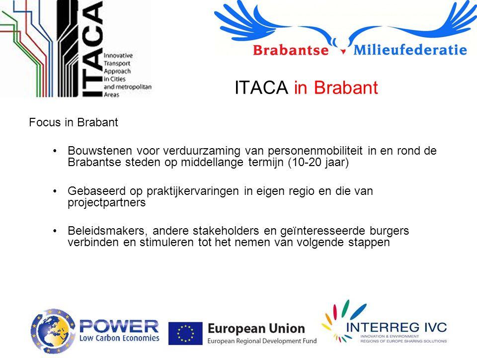 ITACA in Brabant Focus in Brabant Bouwstenen voor verduurzaming van personenmobiliteit in en rond de Brabantse steden op middellange termijn (10-20 jaar) Gebaseerd op praktijkervaringen in eigen regio en die van projectpartners Beleidsmakers, andere stakeholders en geïnteresseerde burgers verbinden en stimuleren tot het nemen van volgende stappen