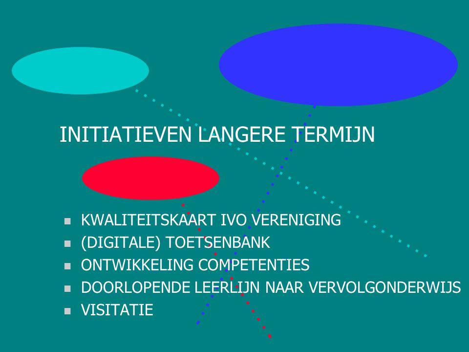 INITIATIEVEN LANGERE TERMIJN n KWALITEITSKAART IVO VERENIGING n (DIGITALE) TOETSENBANK n ONTWIKKELING COMPETENTIES n DOORLOPENDE LEERLIJN NAAR VERVOLGONDERWIJS n VISITATIE