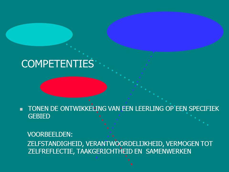 COMPETENTIES n TONEN DE ONTWIKKELING VAN EEN LEERLING OP EEN SPECIFIEK GEBIED VOORBEELDEN: ZELFSTANDIGHEID, VERANTWOORDELIJKHEID, VERMOGEN TOT ZELFREFLECTIE, TAAKGERICHTHEID EN SAMENWERKEN