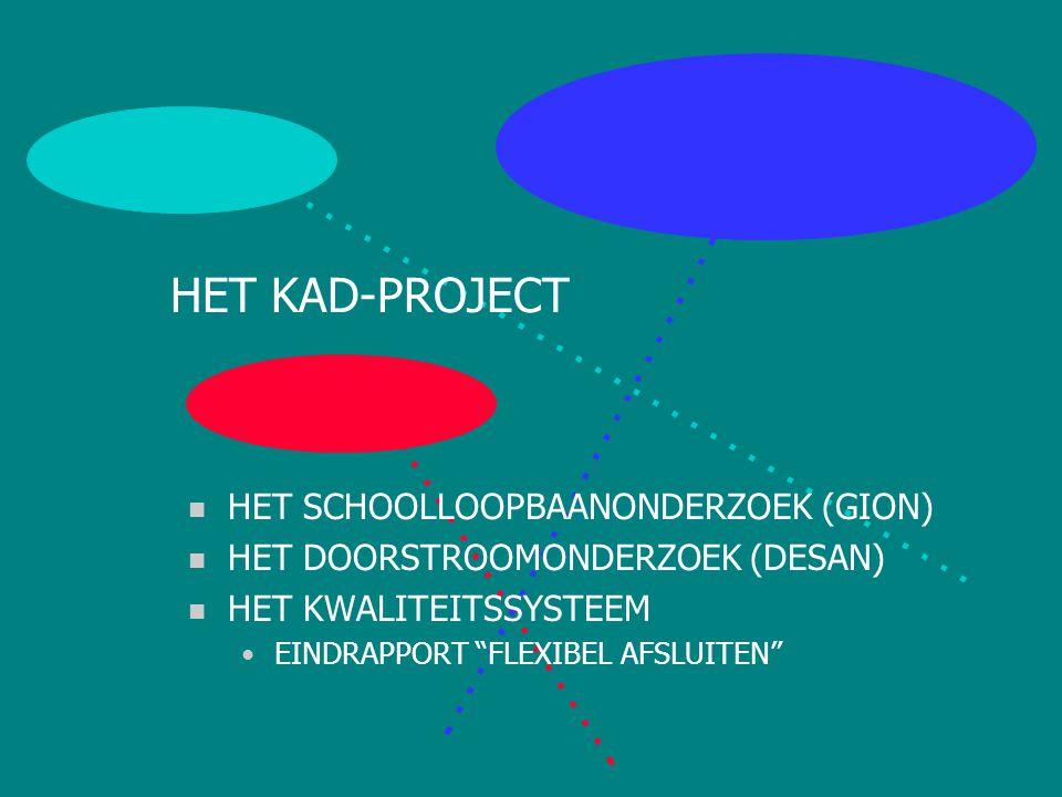 TOT SLOT n VOOR VRAGEN EN / OF OPMERKINGEN: SJEF.NILWIK@HETNET.NL DINGHS@WORLDONLINE.NL