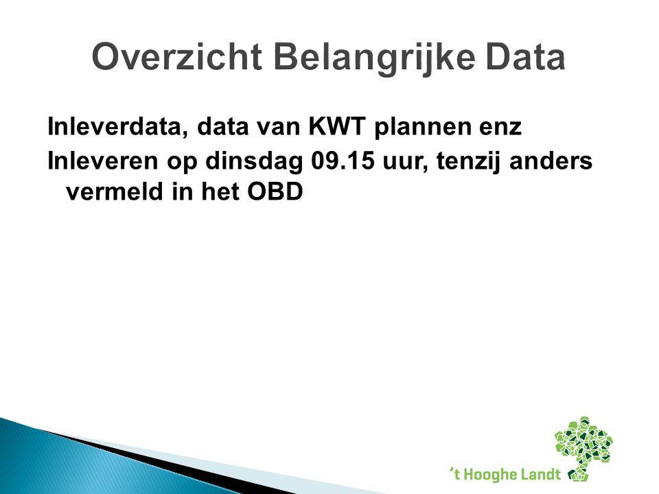 Inleverdata, data van KWT plannen enz Inleveren op dinsdag 09.15 uur, tenzij anders vermeld in het OBD Overzicht Belangrijke Data