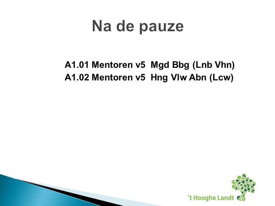 A1.01 Mentoren v5 Mgd Bbg (Lnb Vhn) A1.02 Mentoren v5 Hng Vlw Abn (Lcw)