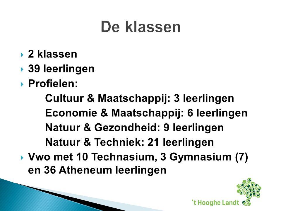  2 klassen  39 leerlingen  Profielen: Cultuur & Maatschappij: 3 leerlingen Economie & Maatschappij: 6 leerlingen Natuur & Gezondheid: 9 leerlingen