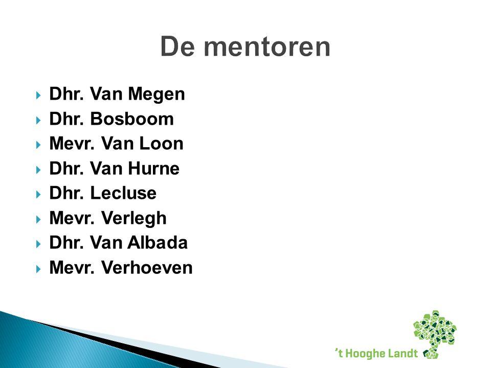  Dhr. Van Megen  Dhr. Bosboom  Mevr. Van Loon  Dhr.