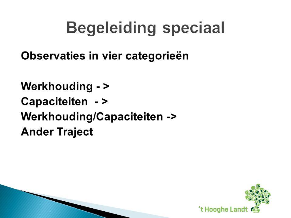 Observaties in vier categorieën Werkhouding - > Capaciteiten - > Werkhouding/Capaciteiten -> Ander Traject