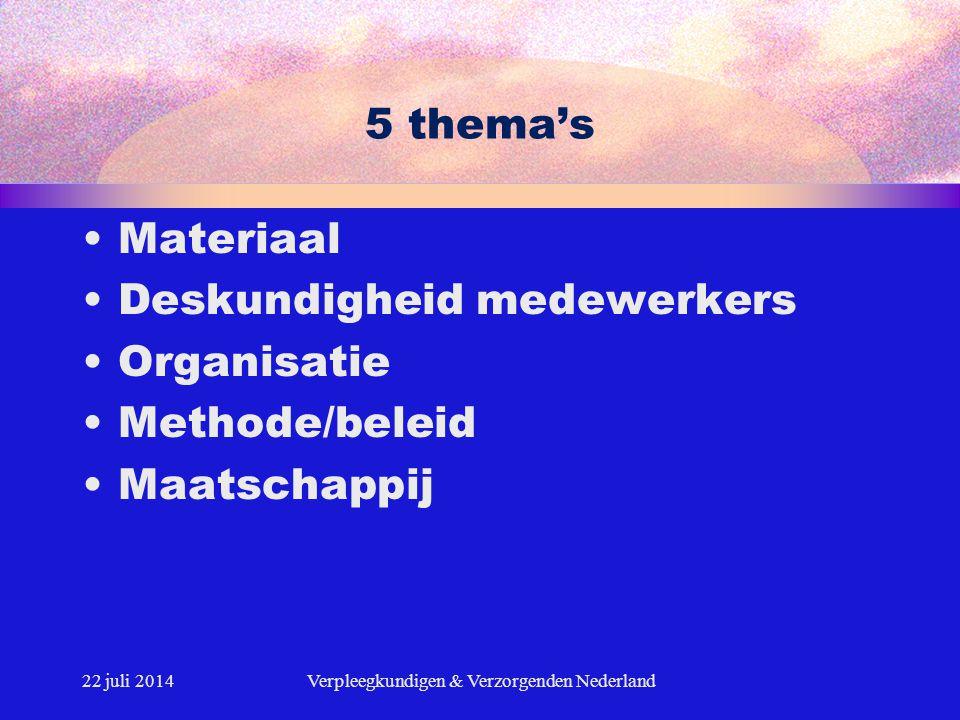 22 juli 2014Verpleegkundigen & Verzorgenden Nederland 5 thema's Materiaal Deskundigheid medewerkers Organisatie Methode/beleid Maatschappij