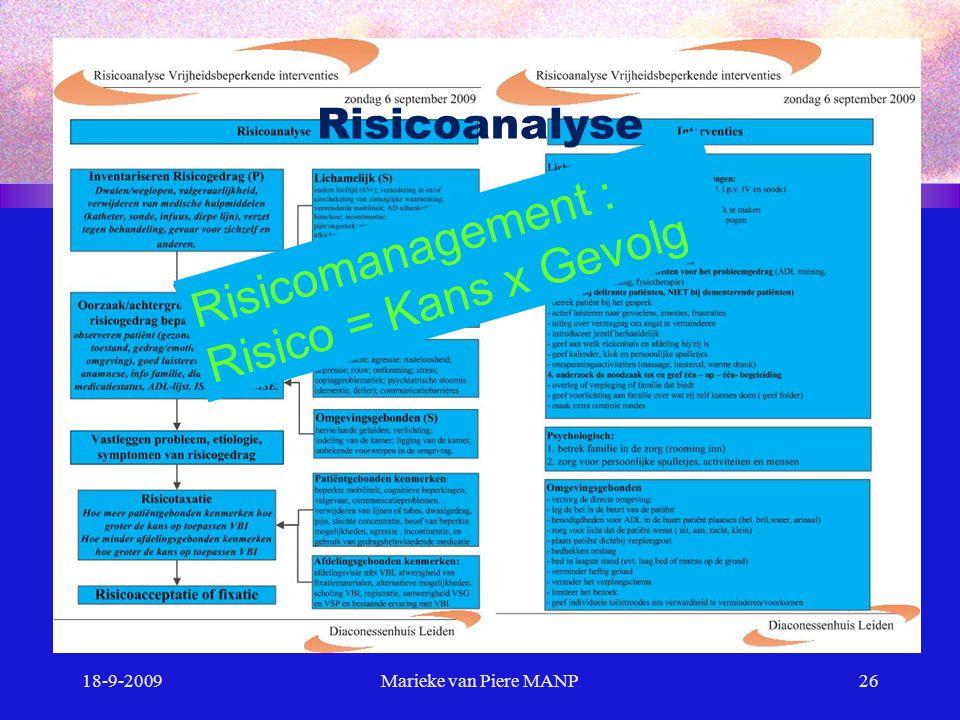 Risicoanalyse 18-9-2009Marieke van Piere MANP26 Risicomanagement : Risico = Kans x Gevolg