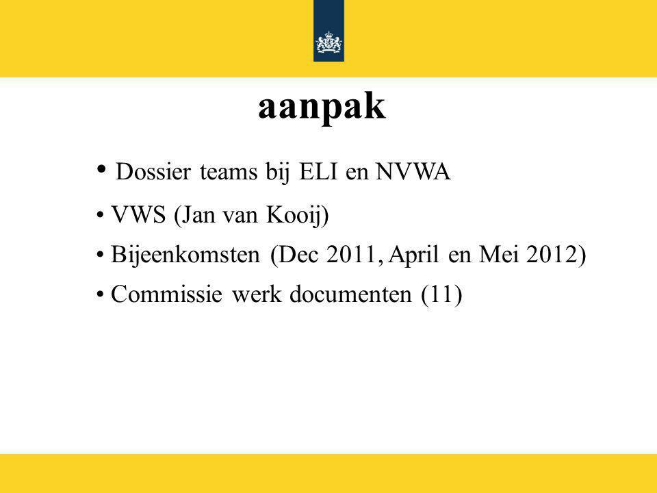 Dossier teams bij ELI en NVWA VWS (Jan van Kooij) Bijeenkomsten (Dec 2011, April en Mei 2012) Commissie werk documenten (11) aanpak