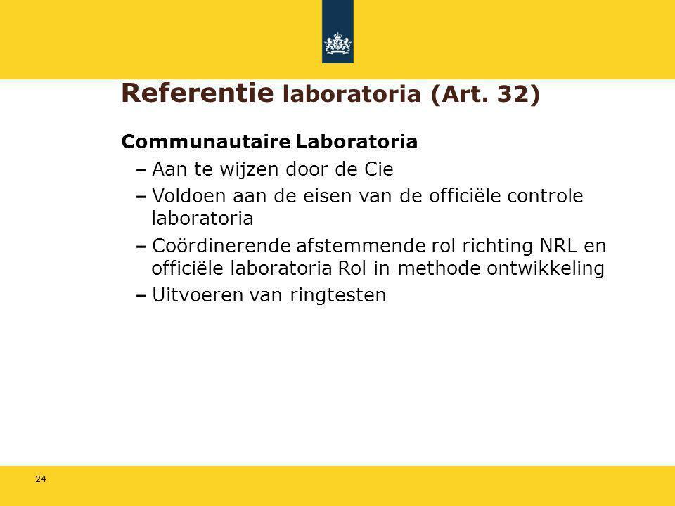 24 Referentie laboratoria (Art. 32) Communautaire Laboratoria Aan te wijzen door de Cie Voldoen aan de eisen van de officiële controle laboratoria Coö
