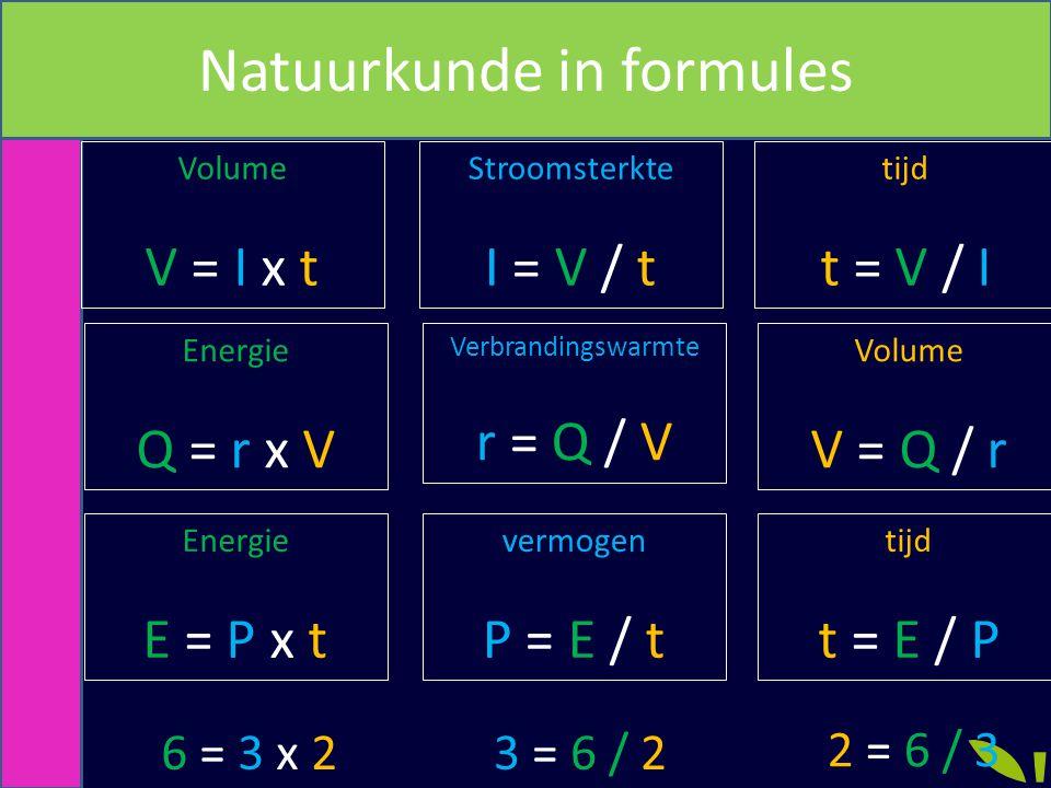 Natuurkunde in formules Stroomsterkte I = V / t tijd t = V / I Volume V = I x t 6 = 3 x 23 = 6 / 2 2 = 6 / 3 Verbrandingswarmte r = Q / V Volume V = Q