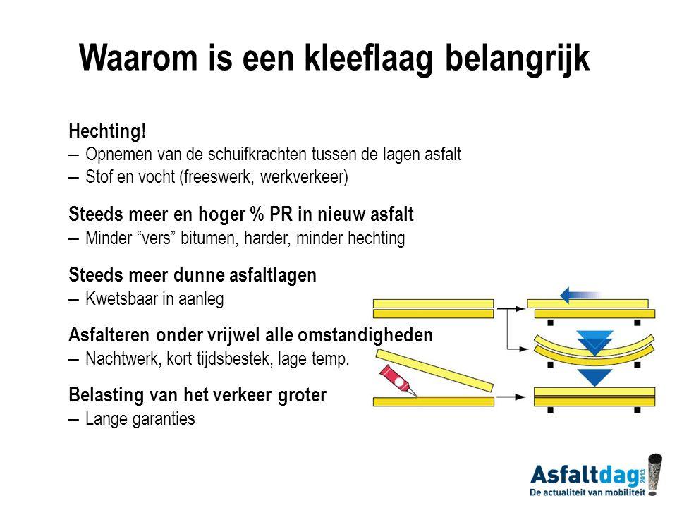 Hechting! – Opnemen van de schuifkrachten tussen de lagen asfalt – Stof en vocht (freeswerk, werkverkeer) Steeds meer en hoger % PR in nieuw asfalt –