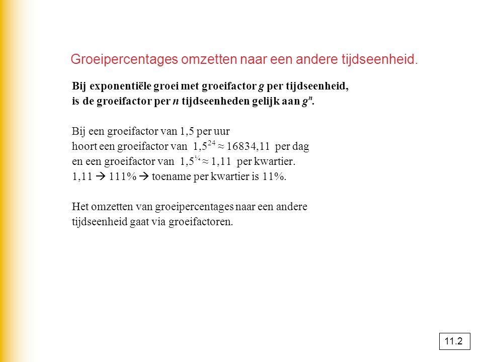 opgave 36 t410 N10002500 g 4 dagen = g dag = N = b · g t g ≈ 1,165 voor t = 4  N = 1000 Dus N = 543 · 1,165 t.
