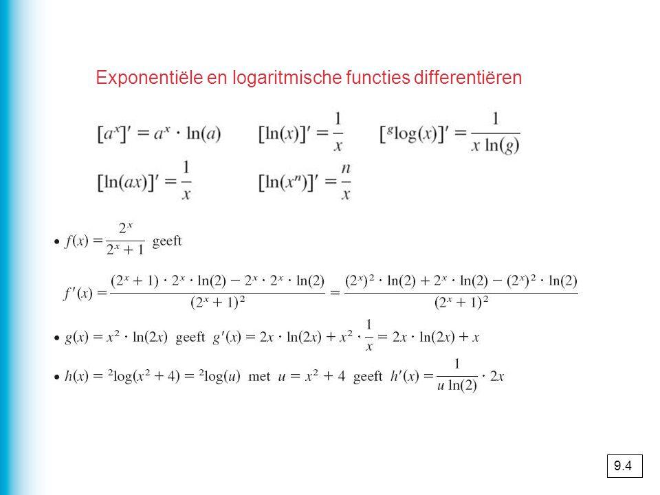 Exponentiële en logaritmische functies differentiëren 9.4