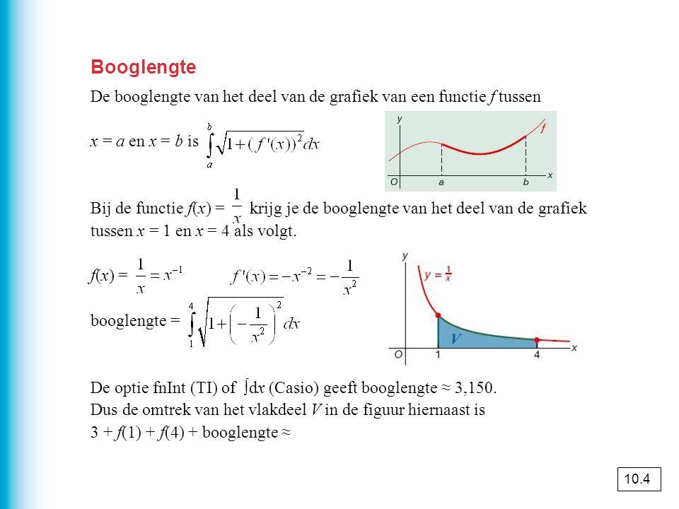 Booglengte De booglengte van het deel van de grafiek van een functie f tussen x = a en x = b is Bij de functie f(x) = krijg je de booglengte van het d