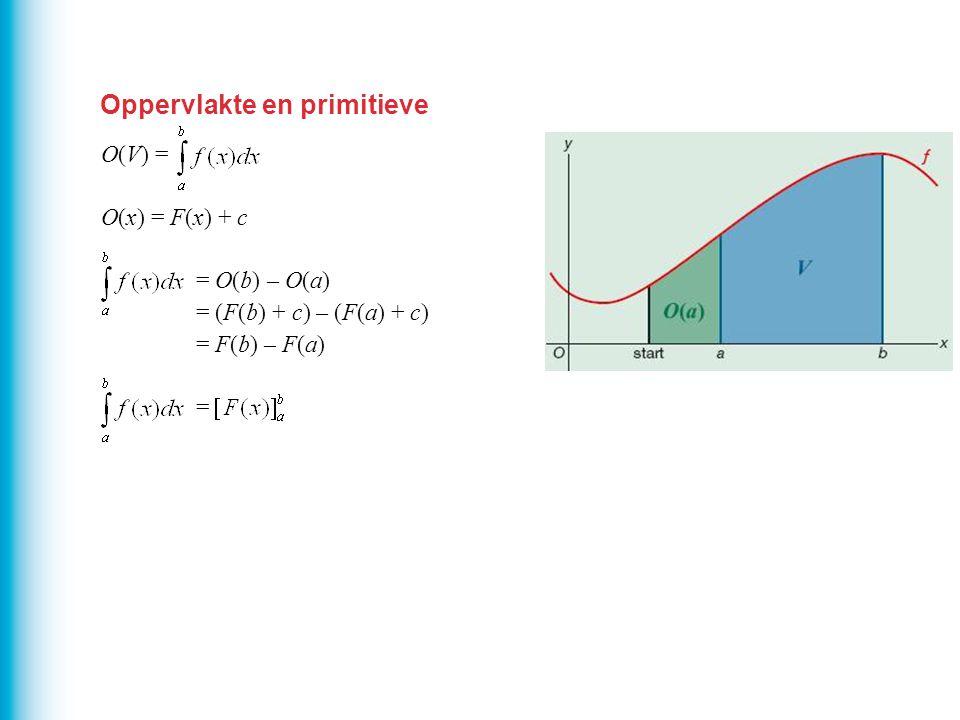 Oppervlakte en primitieve O(V) = O(x) = F(x) + c = O(b) – O(a) = (F(b) + c) – (F(a) + c) = F(b) – F(a) = = F(b) – F(a)