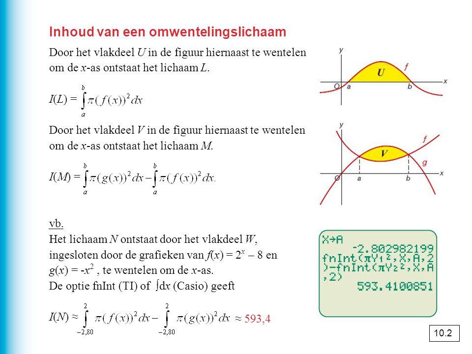 Inhoud van een omwentelingslichaam Door het vlakdeel U in de figuur hiernaast te wentelen om de x-as ontstaat het lichaam L. I(L) = Door het vlakdeel