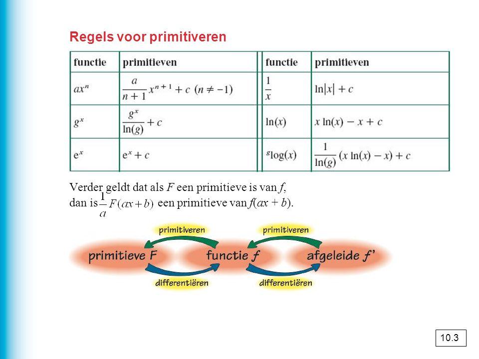 Regels voor primitiveren Verder geldt dat als F een primitieve is van f, dan is een primitieve van f(ax + b). 10.3