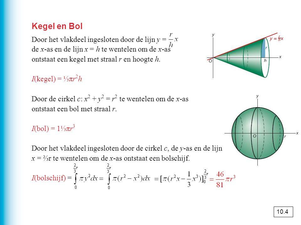Kegel en Bol Door het vlakdeel ingesloten door de lijn y = de x-as en de lijn x = h te wentelen om de x-as ontstaat een kegel met straal r en hoogte h