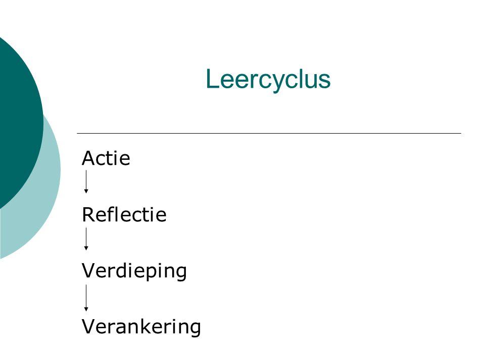 Leercyclus Actie Reflectie Verdieping Verankering