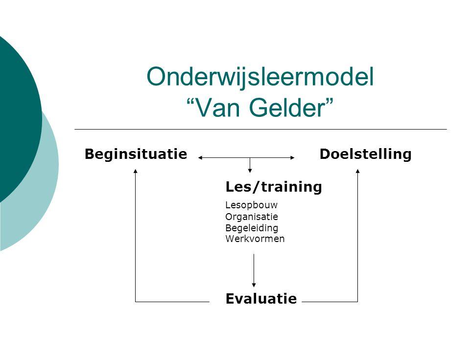 """Onderwijsleermodel """"Van Gelder"""" BeginsituatieDoelstelling Les/training Lesopbouw Organisatie Begeleiding Werkvormen Evaluatie"""