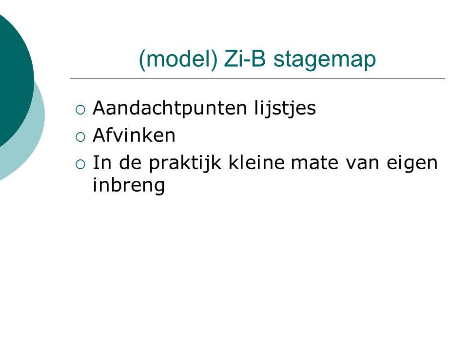Werkwijze  Werk in 2/3 tallen (afhankelijk van aantal mensen)  Maak gebruik van bronnen: naslagwerk cursus, handboek, huidige Zi-B stagemap,….