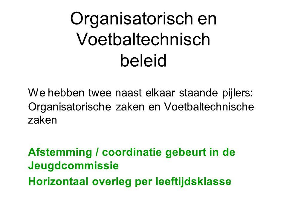 Organisatorisch en Voetbaltechnisch beleid We hebben twee naast elkaar staande pijlers: Organisatorische zaken en Voetbaltechnische zaken Afstemming / coordinatie gebeurt in de Jeugdcommissie Horizontaal overleg per leeftijdsklasse