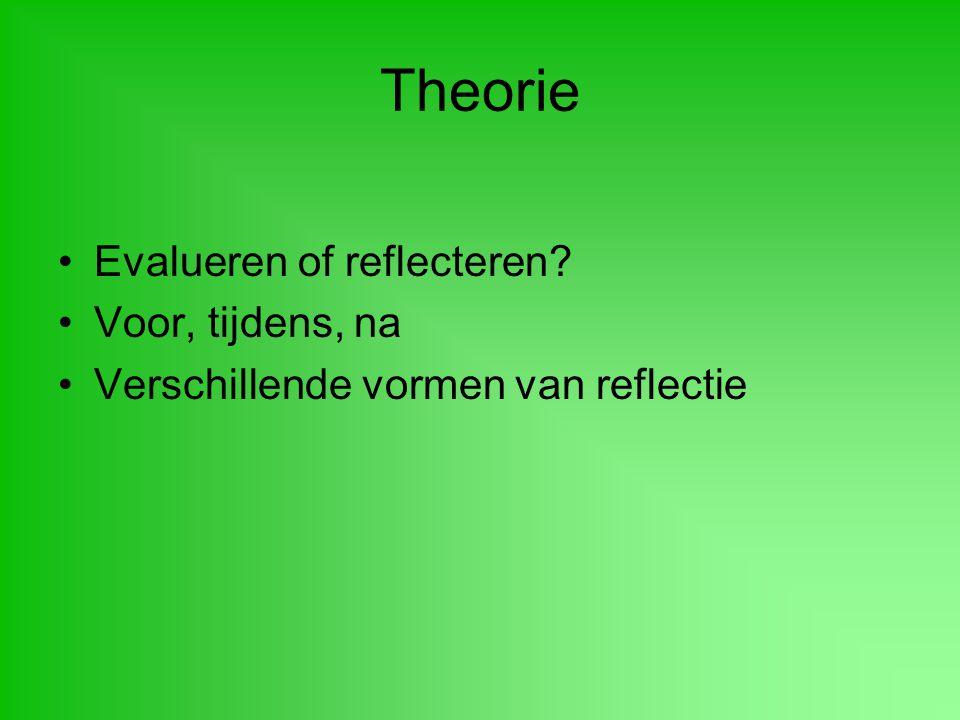 Theorie Evalueren of reflecteren? Voor, tijdens, na Verschillende vormen van reflectie