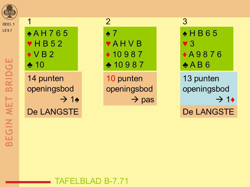 DEEL 1 LES 7 ♠ 8 6 4 2 ♥ 9 8 7 6 ♦ A H 5 ♣ H B ♠ A H V 4 ♥ A 4 ♦ B 8 7 6 ♣ 7 6 5 ♠ A 6 5 4 3 2 ♥ A H V 3 2 ♦ 7 ♣ 7 13 punten openingsbod  1♠ 456 TAFELBLAD B-7.71 De LAAGSTEDe LANGSTE 11 punten openingsbod  pas 14 punten openingsbod  1♦ 11 punten openingsbod  pas 14 punten openingsbod  1♦