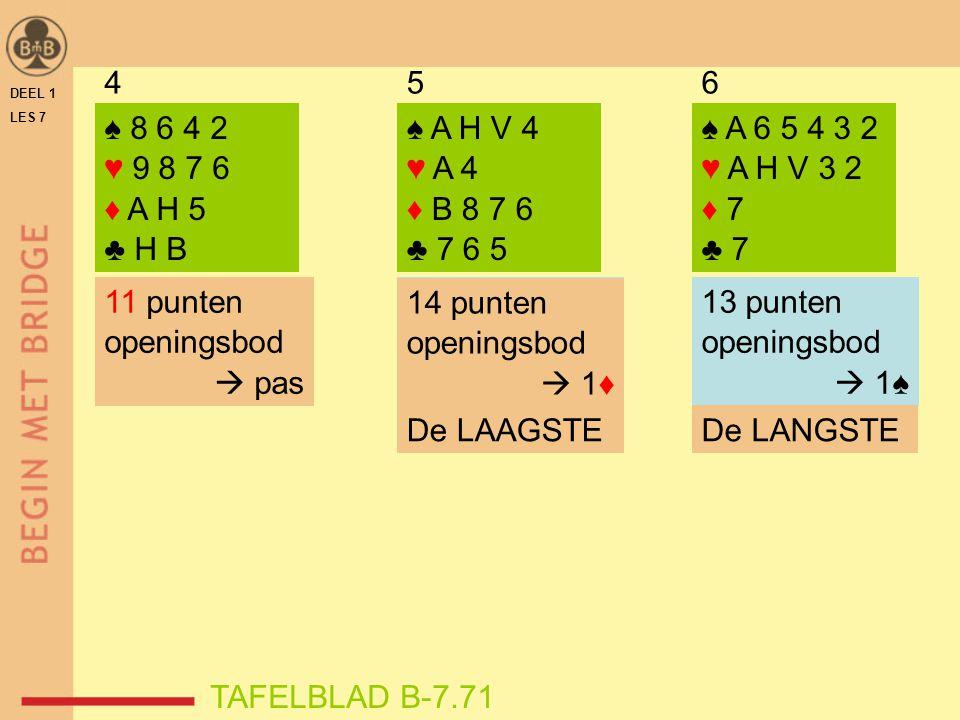 DEEL 1 LES 7 ♠ 8 6 4 2 ♥ 9 8 7 6 ♦ A H 5 ♣ H B ♠ A H V 4 ♥ A 4 ♦ B 8 7 6 ♣ 7 6 5 ♠ A 6 5 4 3 2 ♥ A H V 3 2 ♦ 7 ♣ 7 13 punten openingsbod  1♠ 456 TAFE