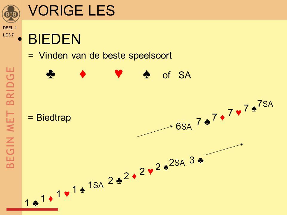 DEZE LES Terugblik op toets les 6 Openingsbod van 1 in een kleur Voorwaarden om te openen Keuze openingskleur Oefenspellen DEEL 1 LES 7 Begin met Bridge – deel 1 Hoofdstuk 8