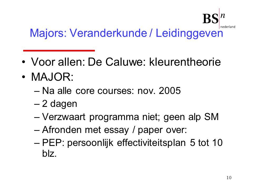 10 Majors: Veranderkunde / Leidinggeven Voor allen: De Caluwe: kleurentheorie MAJOR: –Na alle core courses: nov. 2005 –2 dagen –Verzwaart programma ni