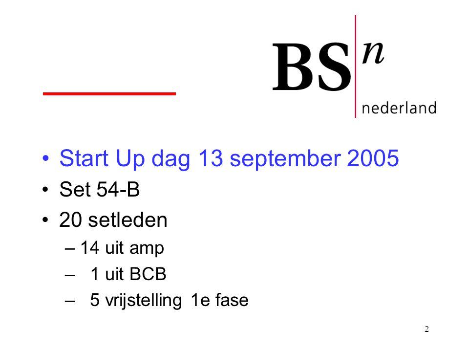 2 Start Up dag 13 september 2005 Set 54-B 20 setleden –14 uit amp – 1 uit BCB – 5 vrijstelling 1e fase