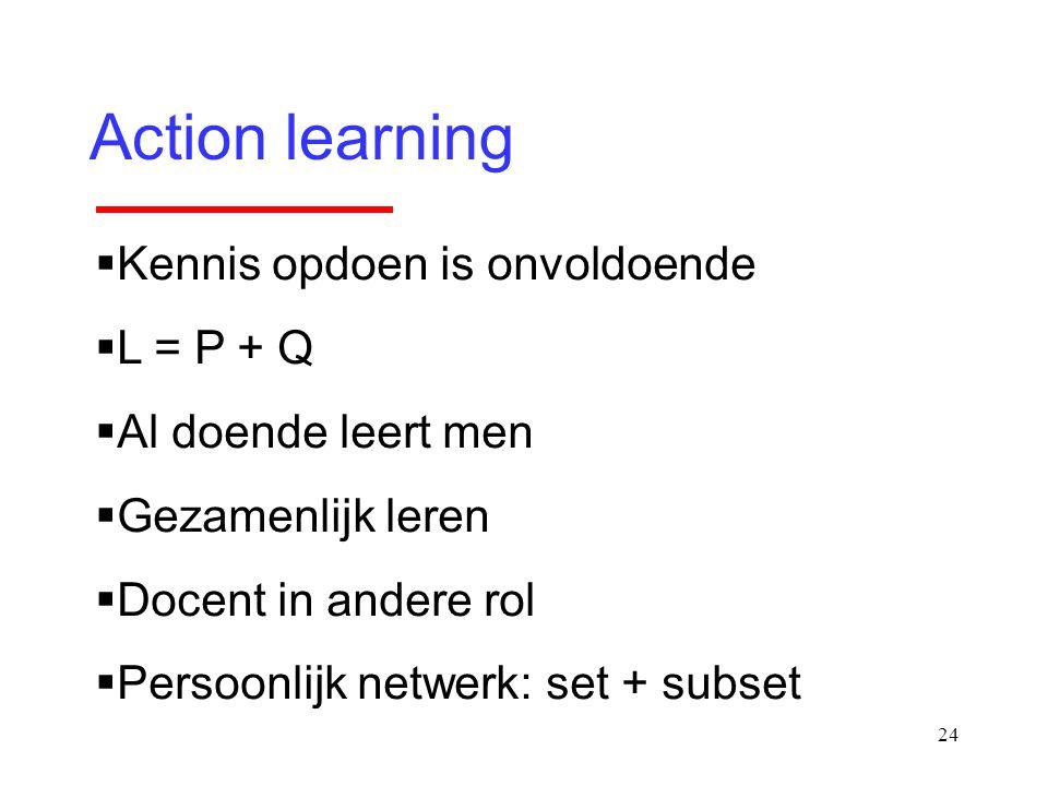24 Action learning  Kennis opdoen is onvoldoende  L = P + Q  Al doende leert men  Gezamenlijk leren  Docent in andere rol  Persoonlijk netwerk: