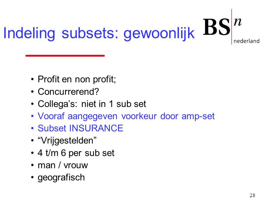 """28 Profit en non profit; Concurrerend? Collega's: niet in 1 sub set Vooraf aangegeven voorkeur door amp-set Subset INSURANCE """"Vrijgestelden"""" 4 t/m 6 p"""