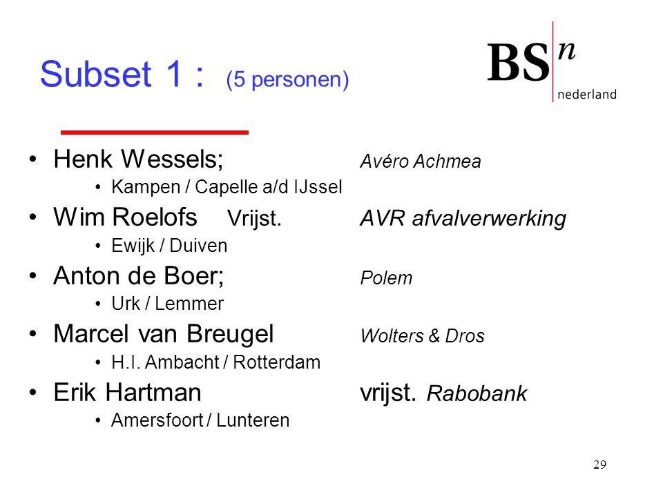 29 Henk Wessels; Avéro Achmea Kampen / Capelle a/d IJssel Wim Roelofs Vrijst.AVR afvalverwerking Ewijk / Duiven Anton de Boer; Polem Urk / Lemmer Marc