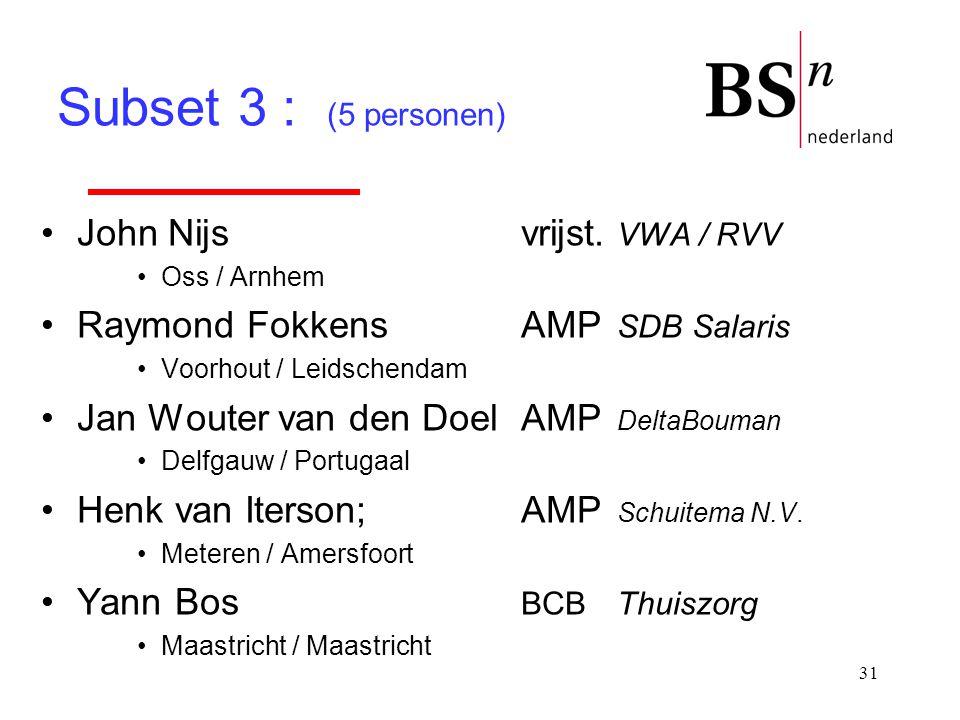 31 John Nijsvrijst. VWA / RVV Oss / Arnhem Raymond FokkensAMP SDB Salaris Voorhout / Leidschendam Jan Wouter van den DoelAMP DeltaBouman Delfgauw / Po