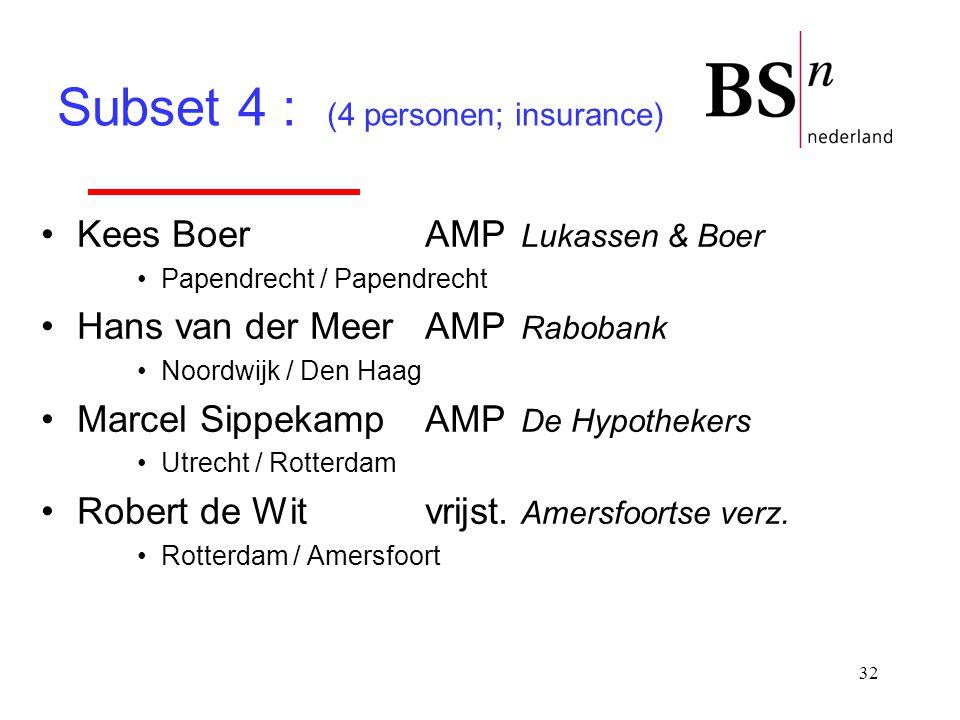 32 Kees BoerAMP Lukassen & Boer Papendrecht / Papendrecht Hans van der MeerAMP Rabobank Noordwijk / Den Haag Marcel SippekampAMP De Hypothekers Utrech