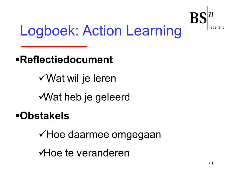 35 Logboek: Action Learning  Reflectiedocument Wat wil je leren Wat heb je geleerd  Obstakels Hoe daarmee omgegaan Hoe te veranderen