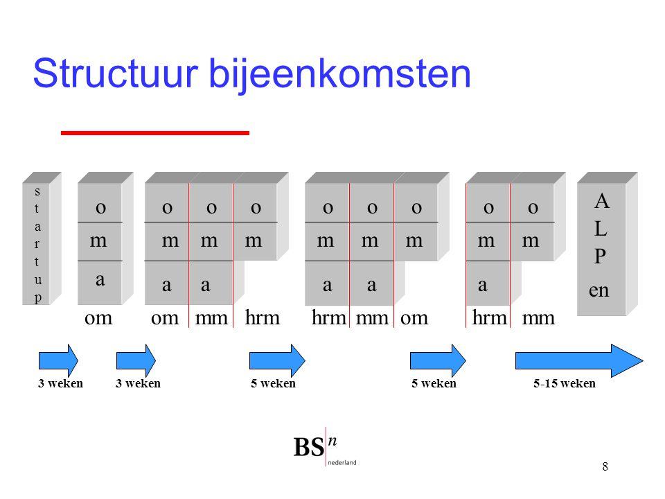 8 Structuur bijeenkomsten o m a ooooooo mmmmmmm aaaa ommmhrmmm omhrm 5 weken A L P 5-15 weken en startupstartup 5 weken 3 weken o m a om 3 weken