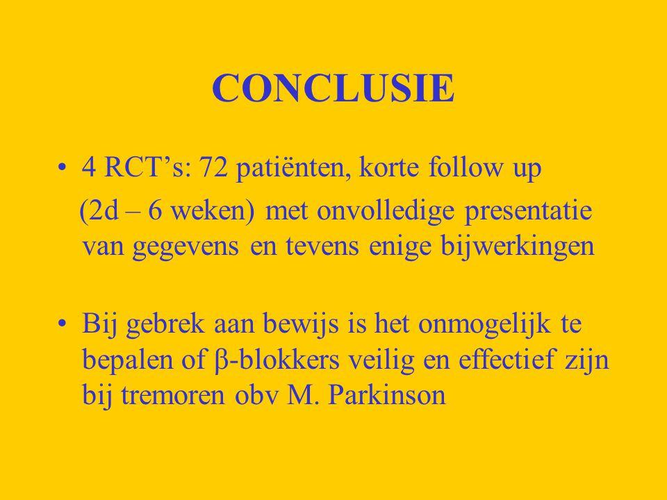 CONCLUSIE 4 RCT's: 72 patiënten, korte follow up (2d – 6 weken) met onvolledige presentatie van gegevens en tevens enige bijwerkingen Bij gebrek aan b