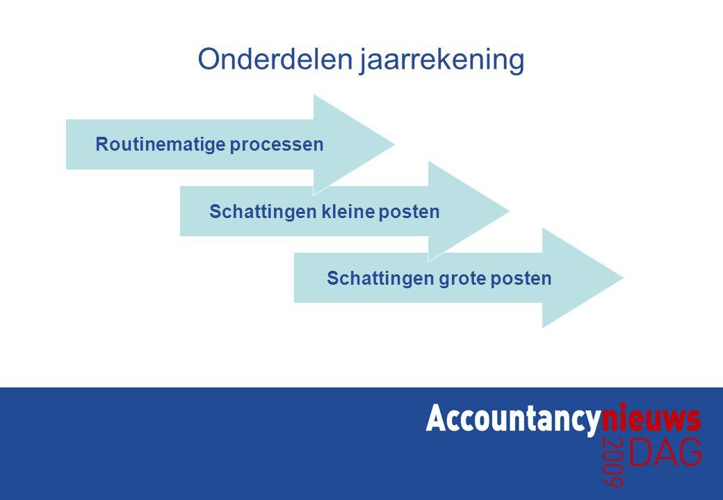 Continuous audit – Uitzonderingen adresseren Controle vooraf op volledigheid uitzonderingen Bewijs bewaren Opvolging zichtbaar maken