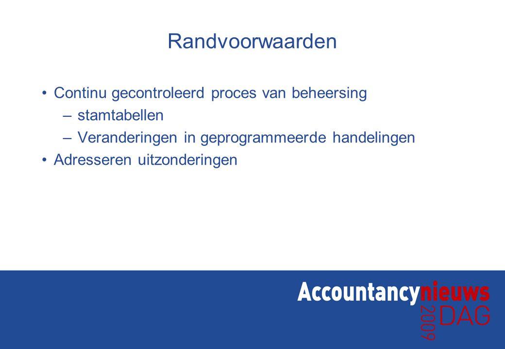 Schattingen kleine posten – Oplossingsrichtingen Uitbesteding verbetert audit trail Auditor heeft toegang Ontvangt signalen van wijzigingen of afwijkingen Moet wijzigingen á tempo autoriseren