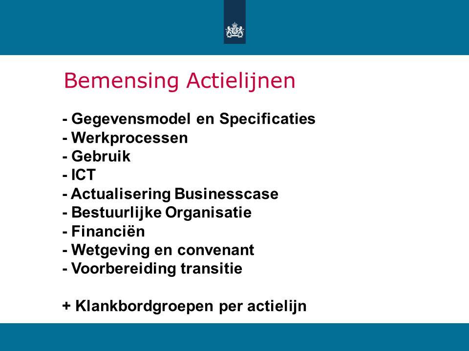 - Gegevensmodel en Specificaties - Werkprocessen - Gebruik - ICT - Actualisering Businesscase - Bestuurlijke Organisatie - Financiën - Wetgeving en co